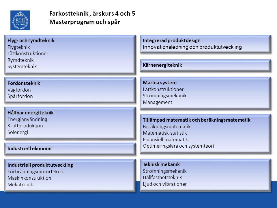 Farkostteknik , årskurs 4 och 5 Masterprogram och spår