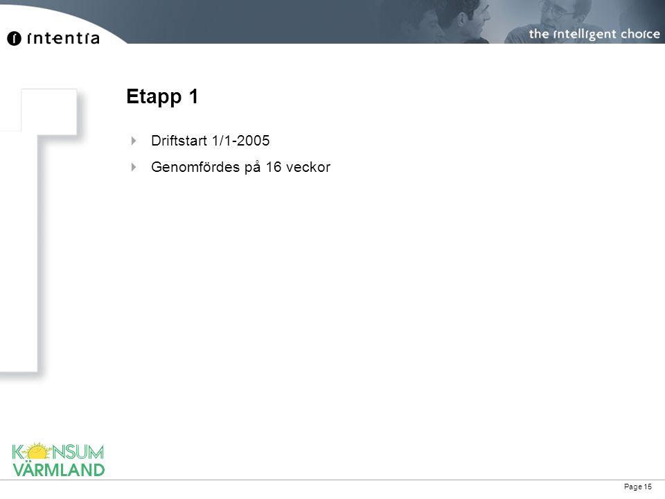 Etapp 1 Driftstart 1/1-2005 Genomfördes på 16 veckor