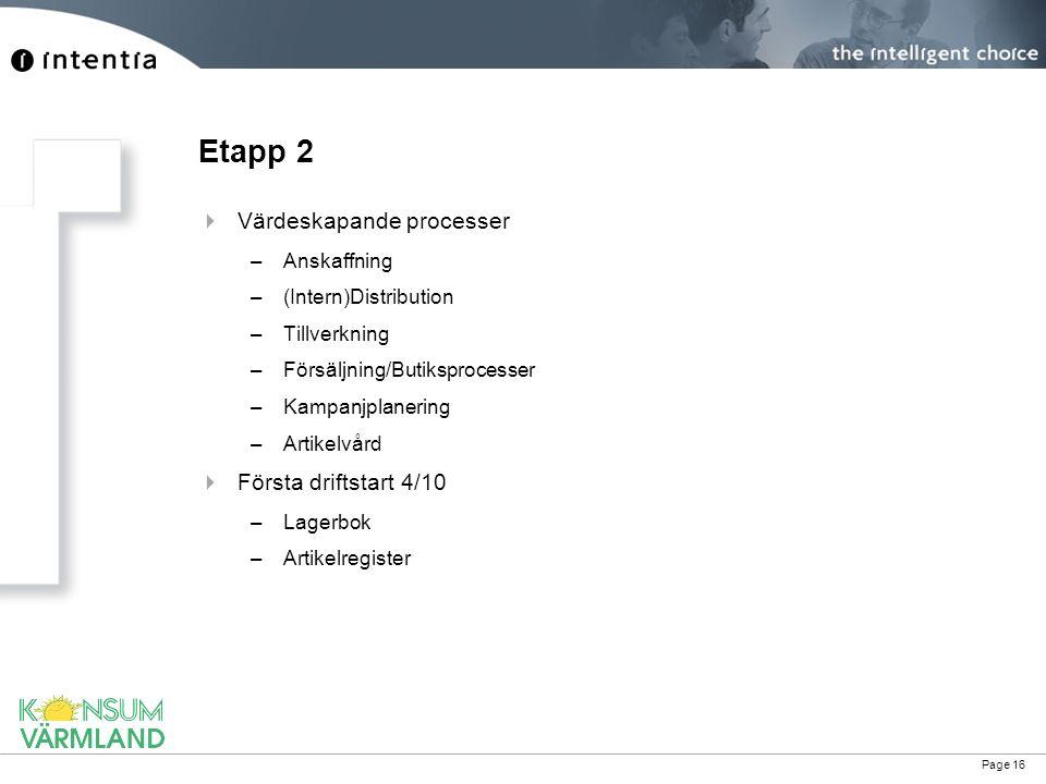 Etapp 2 Värdeskapande processer Första driftstart 4/10 Anskaffning