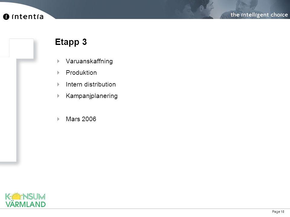 Etapp 3 Varuanskaffning Produktion Intern distribution