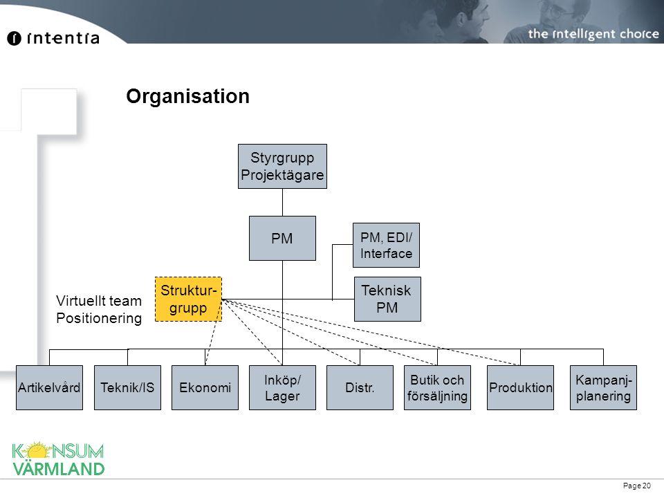 Organisation Styrgrupp Projektägare PM Struktur- grupp Teknisk PM