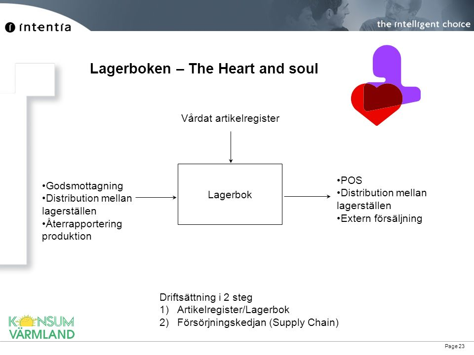Lagerboken – The Heart and soul