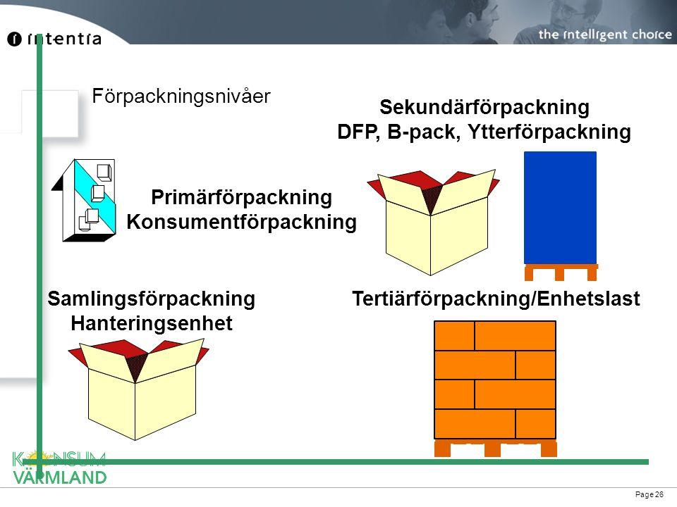 DFP, B-pack, Ytterförpackning Konsumentförpackning