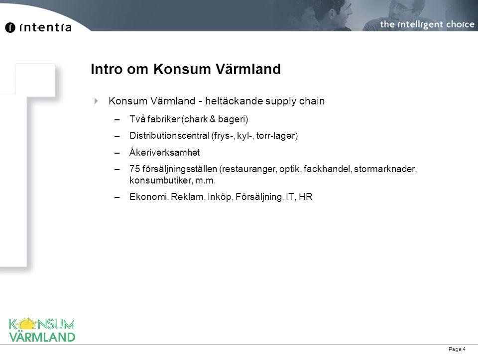 Intro om Konsum Värmland