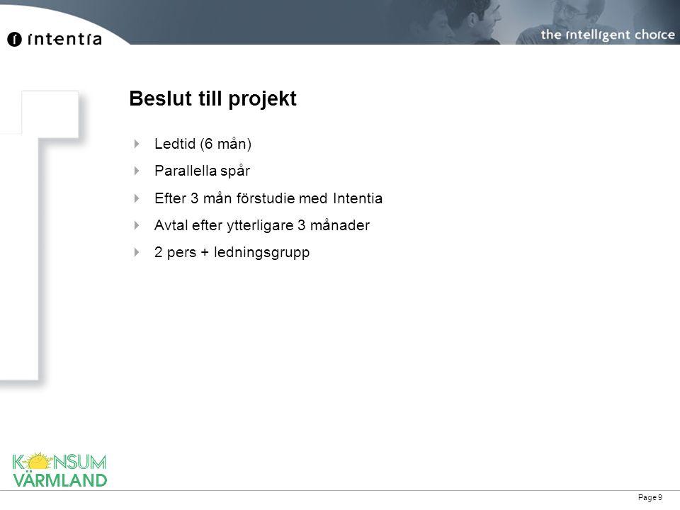 Beslut till projekt Ledtid (6 mån) Parallella spår