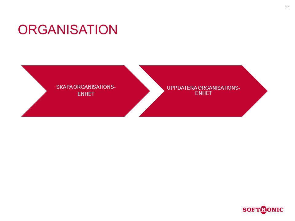 UPPDATERA ORGANISATIONS-ENHET