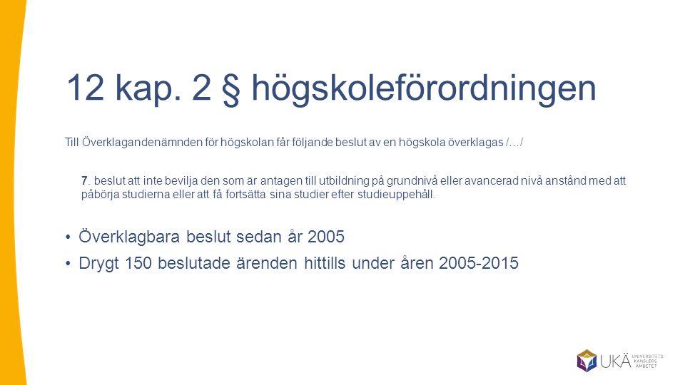 12 kap. 2 § högskoleförordningen