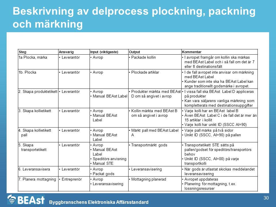 Beskrivning av delprocess plockning, packning och märkning