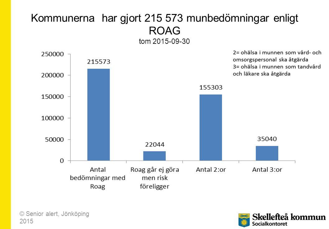Kommunerna har gjort 215 573 munbedömningar enligt ROAG tom 2015-09-30