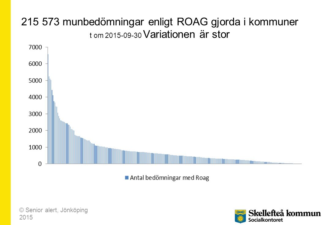 215 573 munbedömningar enligt ROAG gjorda i kommuner t om 2015-09-30 Variationen är stor