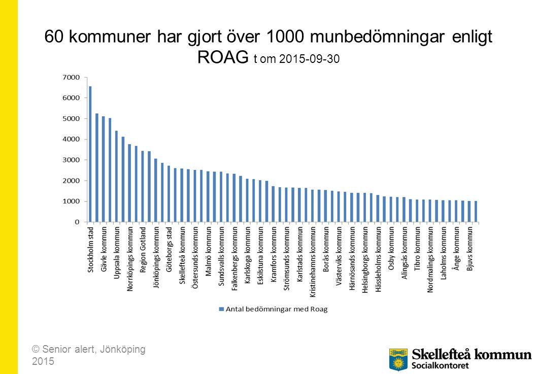 60 kommuner har gjort över 1000 munbedömningar enligt ROAG t om 2015-09-30