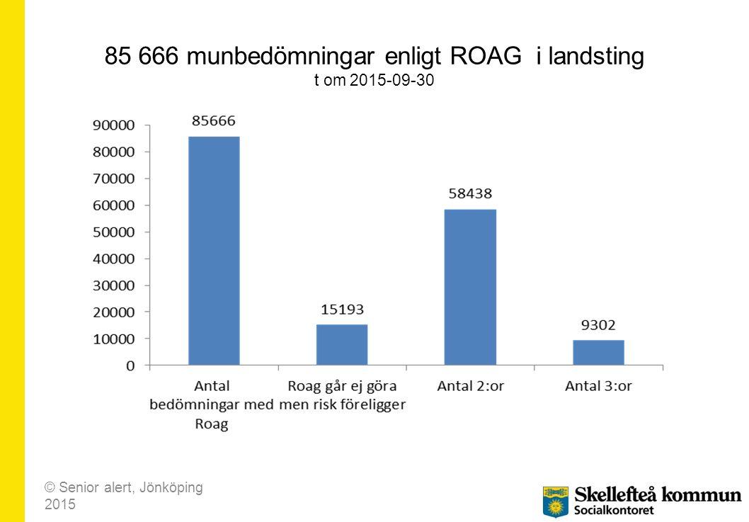 85 666 munbedömningar enligt ROAG i landsting t om 2015-09-30