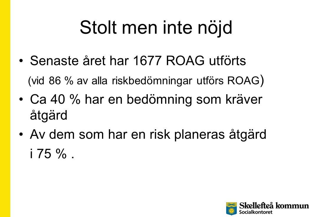 Stolt men inte nöjd Senaste året har 1677 ROAG utförts