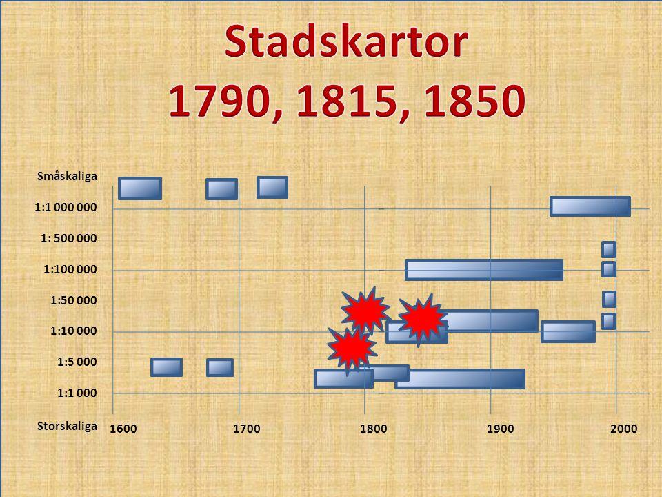 Stadskartor 1790, 1815, 1850 Småskaliga 1:1 000 000 1: 500 000