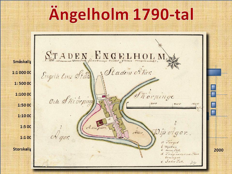 Ängelholm 1790-tal Småskaliga 1:1 000 000 1: 500 000 1:100 000