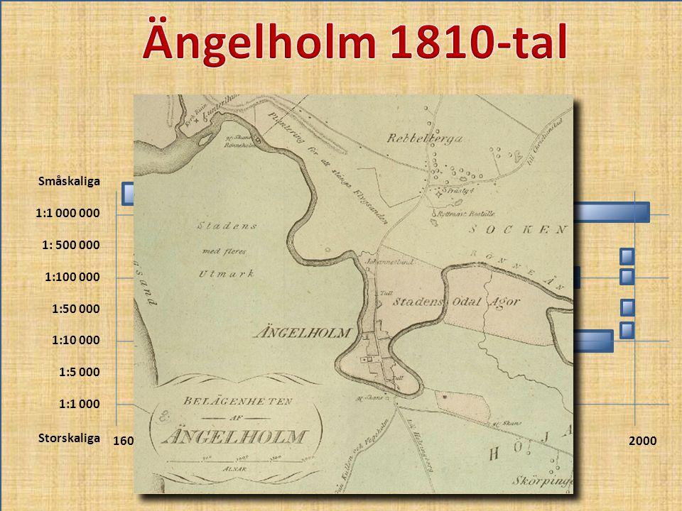 Ängelholm 1810-tal Småskaliga 1:1 000 000 1: 500 000 1:100 000