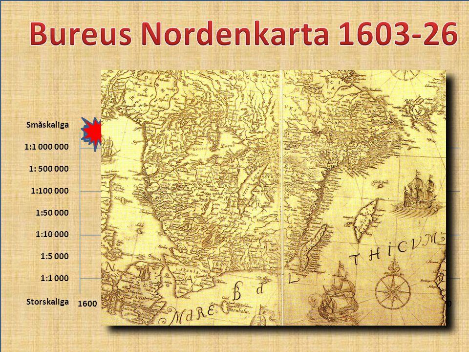 Bureus Nordenkarta 1603-26 Småskaliga 1:1 000 000 1: 500 000 1:100 000