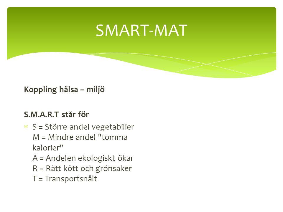 SMART-MAT Koppling hälsa – miljö S.M.A.R.T står för