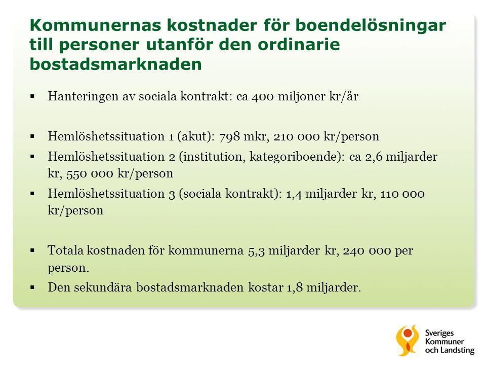Kommunernas kostnader för boendelösningar till personer utanför den ordinarie bostadsmarknaden