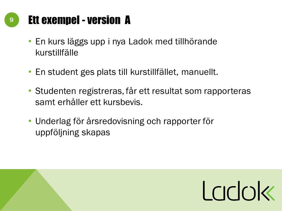 Ett exempel - version A En kurs läggs upp i nya Ladok med tillhörande kurstillfälle. En student ges plats till kurstillfället, manuellt.