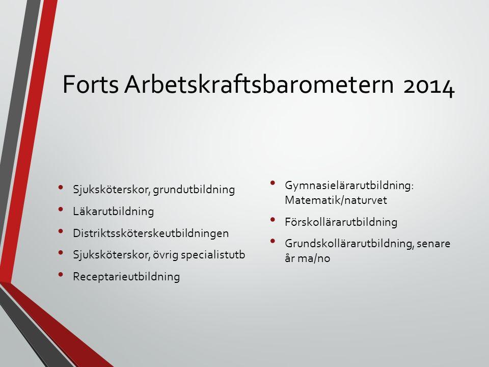 Forts Arbetskraftsbarometern 2014
