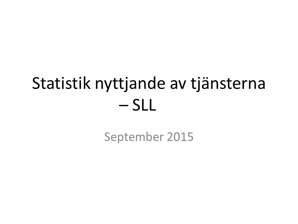 Statistik nyttjande av tjänsterna – SLL