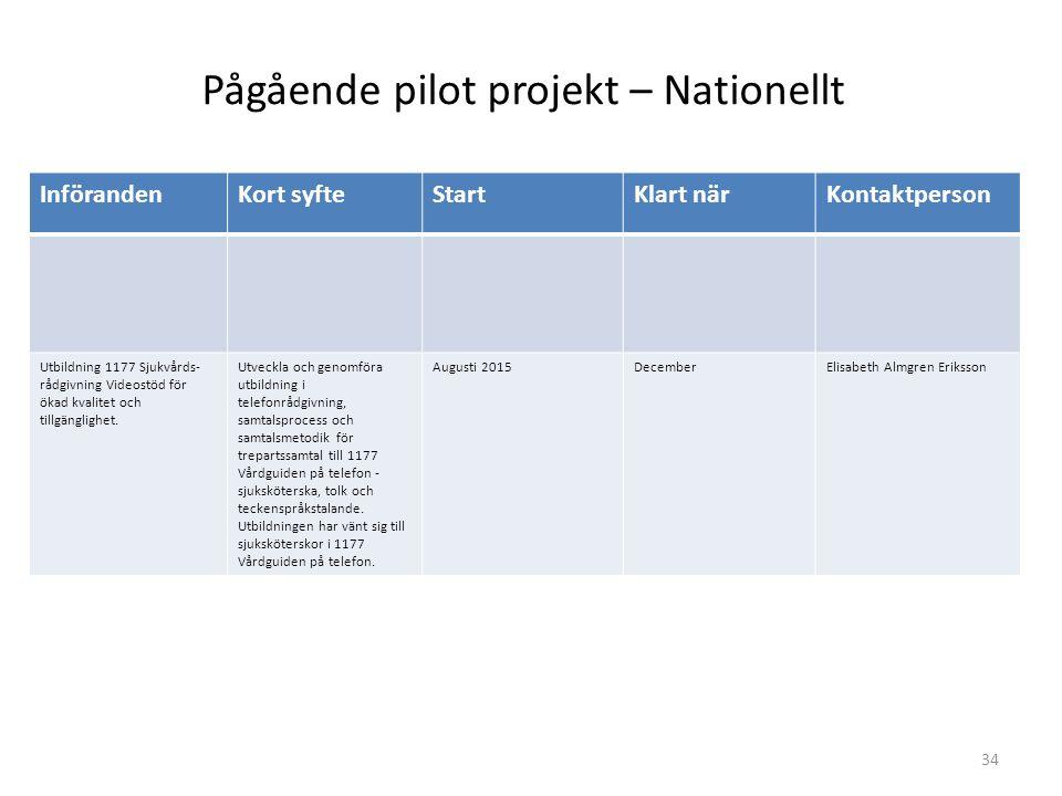 Pågående pilot projekt – Nationellt