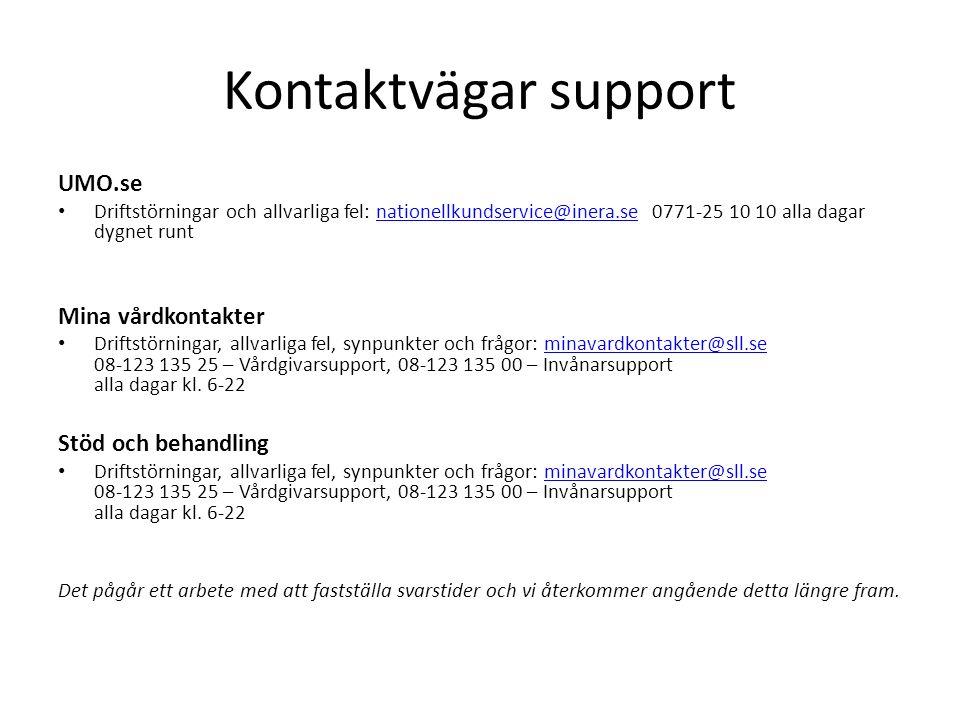 Kontaktvägar support UMO.se Mina vårdkontakter Stöd och behandling