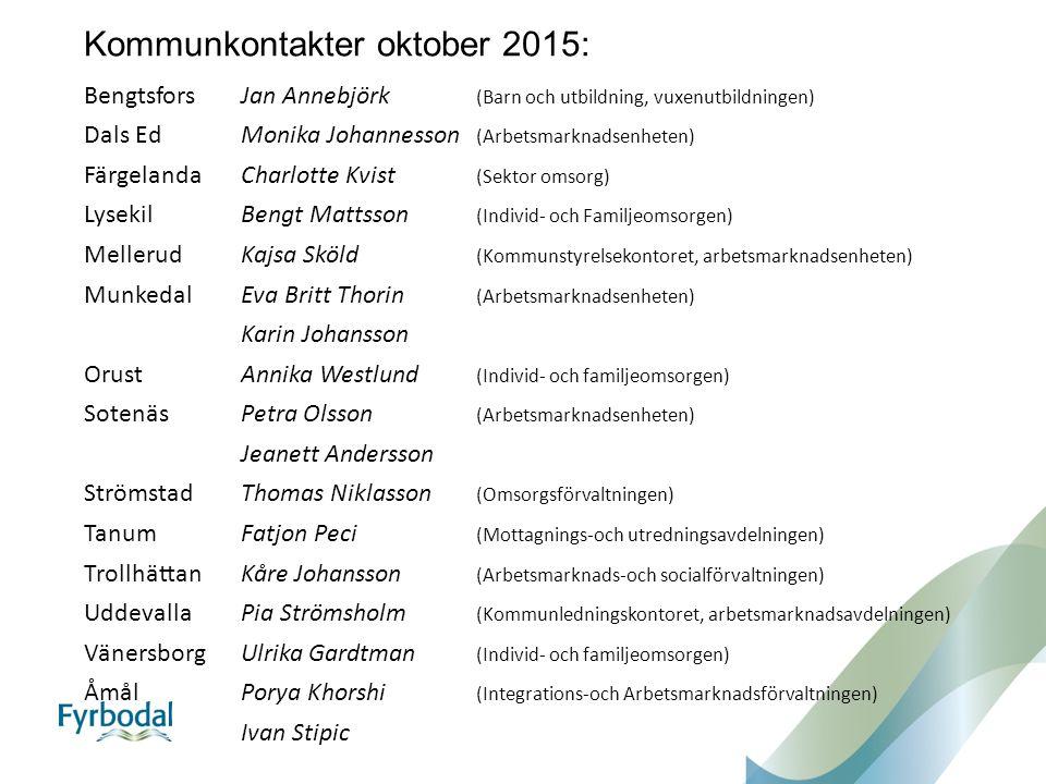 Kommunkontakter oktober 2015: