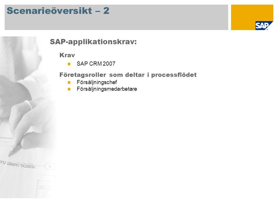Scenarieöversikt – 2 SAP-applikationskrav: Krav