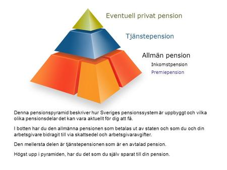 Eventuell privat pension Tjänstepension