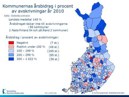 Avskrivning fastighet finland