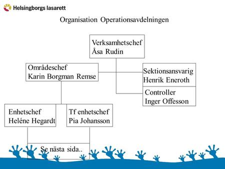 Organisation Operationsavdelningen