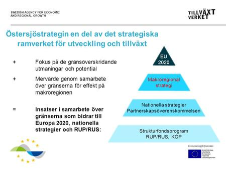 SWEDISH AGENCY FOR ECONOMIC AND REGIONAL GROWTH Östersjöstrategin en del av det strategiska ramverket för utveckling och tillväxt + Fokus på de gränsöverskridande.