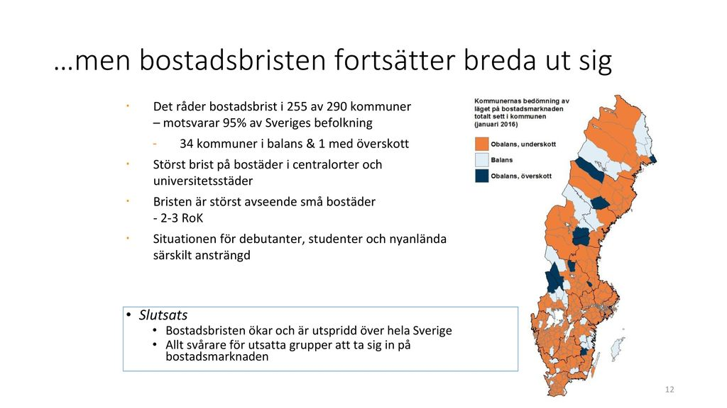 Boter for bostadsbrist