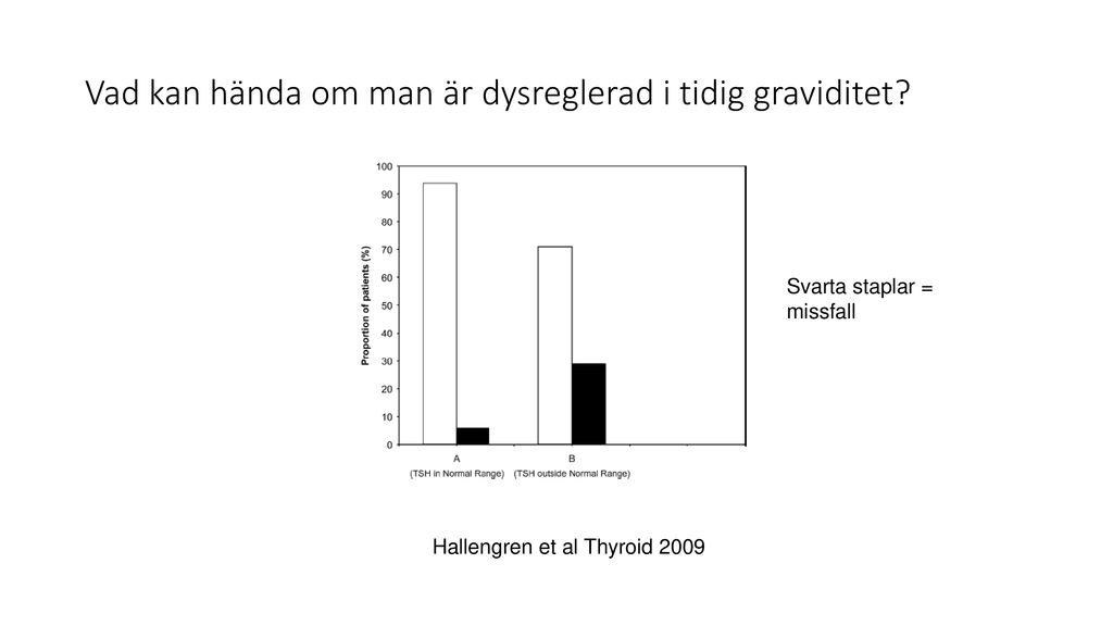 Hypotyreos När Och Hur Ska Vi Behandla Ppt Ladda Ner