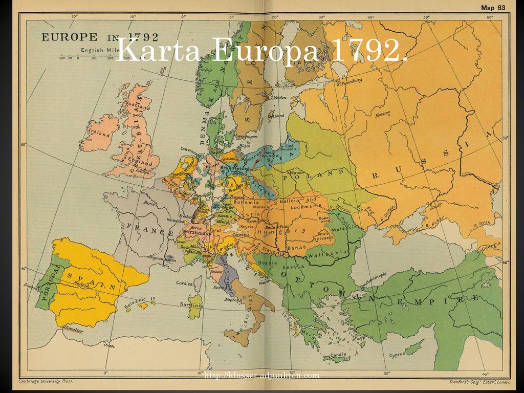 Napoleon Och Slutet Pa Den Franska Revolutionen Ppt Ladda Ner