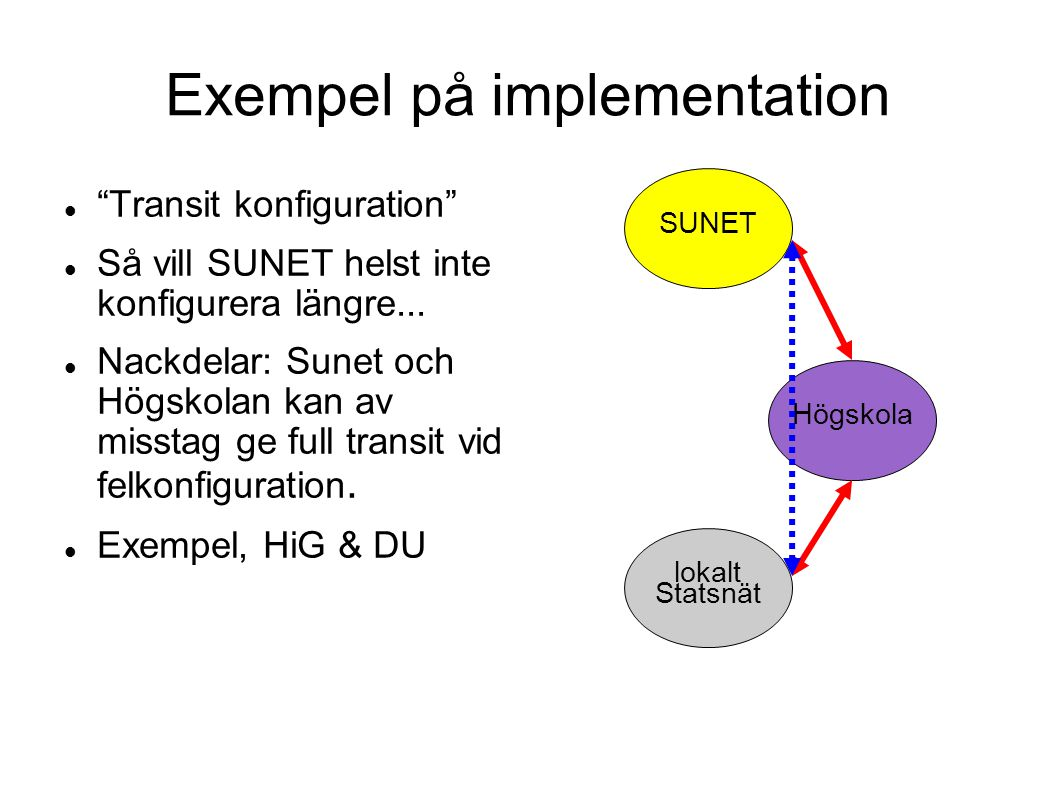 Exempel på implementation