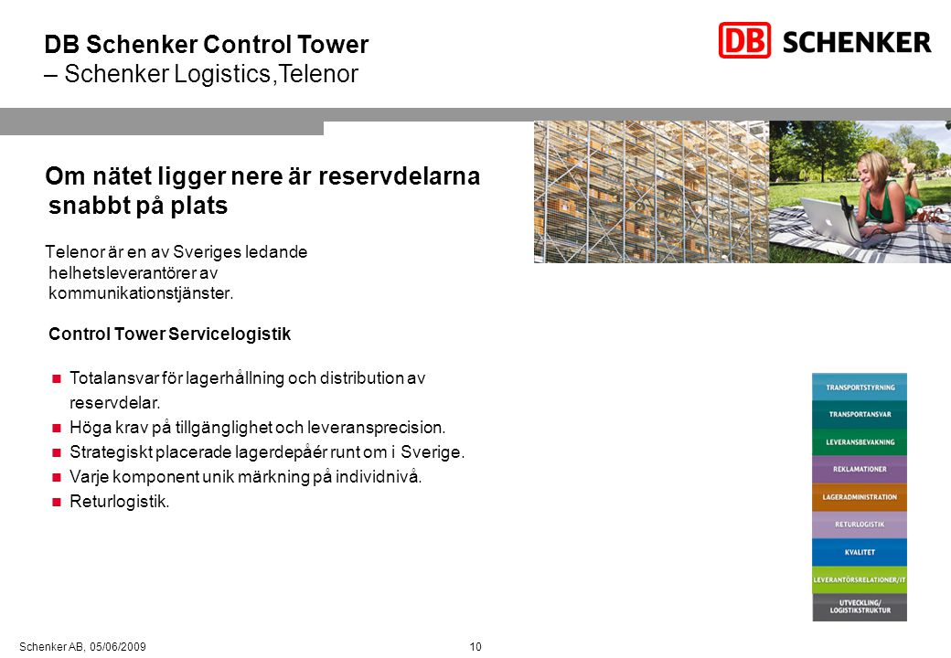 DB Schenker Control Tower – Schenker Logistics,Telenor
