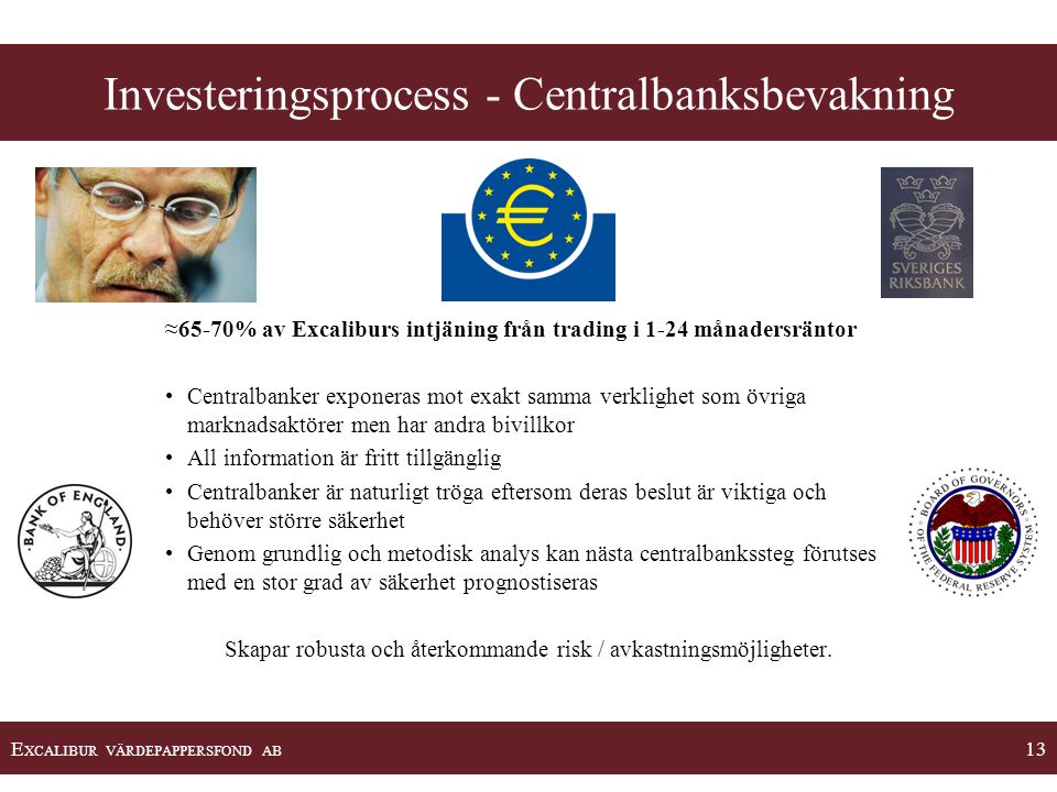 Investeringsprocess - Centralbanksbevakning
