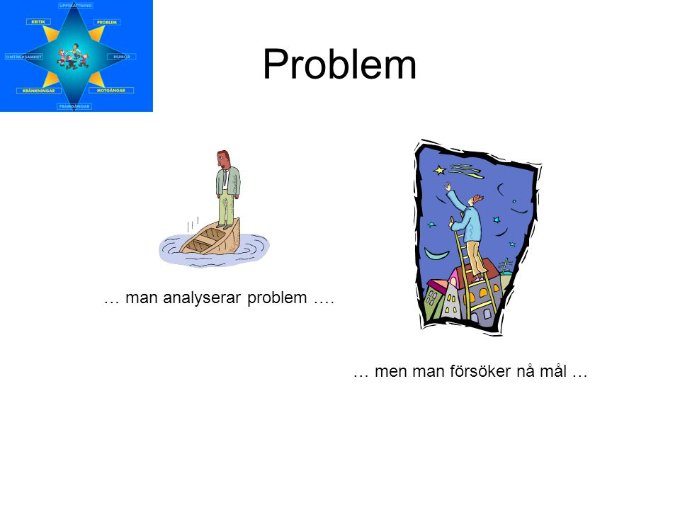 Problem … man analyserar problem …. … men man försöker nå mål …