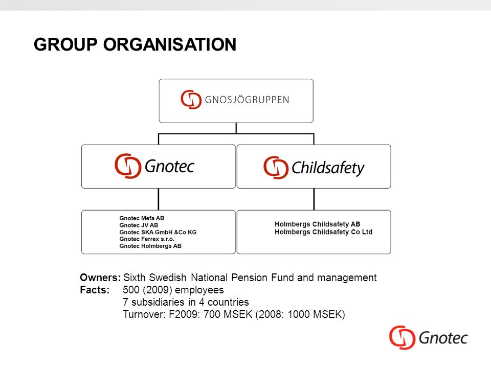 GROUP ORGANISATION Owners: Sixth Swedish National Pension Fund and management. Facts: 500 (2009) employees.