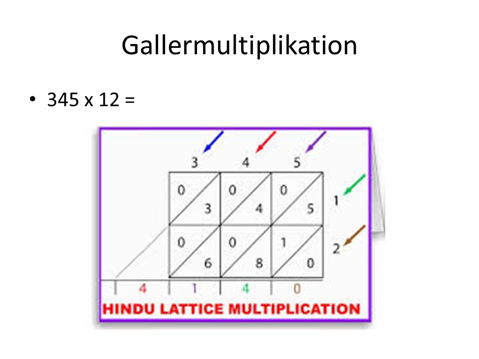 Gallermultiplikation