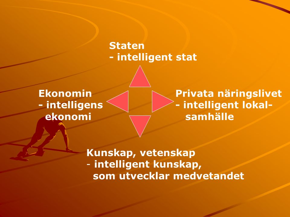 Staten - intelligent stat. Ekonomin - intelligens ekonomi. Privata näringslivet - intelligent lokal-