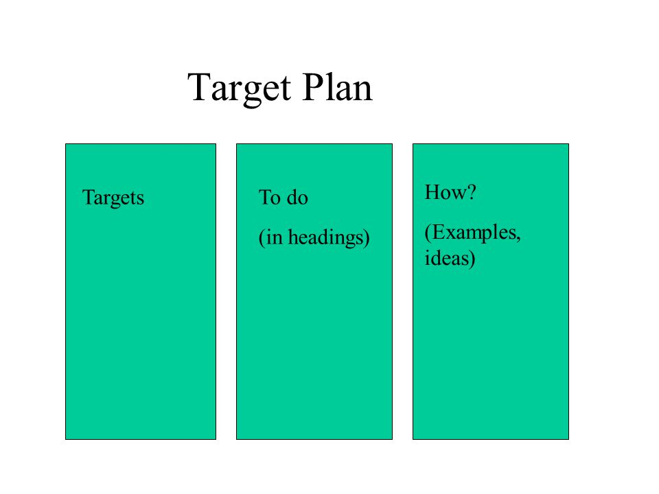 Target Plan How (Examples, ideas) Targets To do (in headings)
