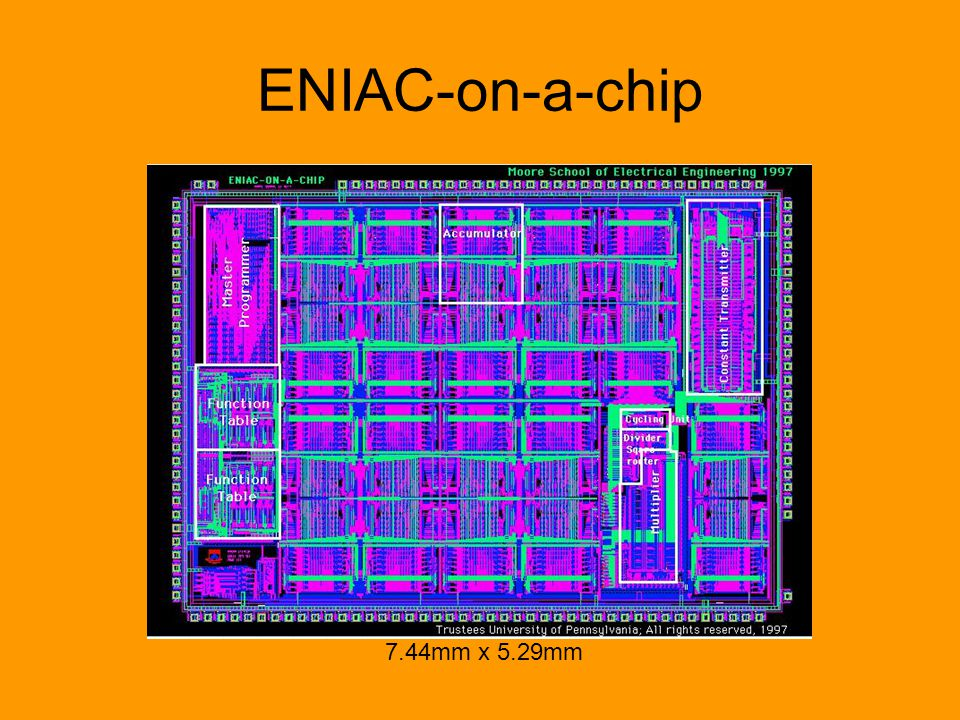 ENIAC-on-a-chip 7.44mm x 5.29mm