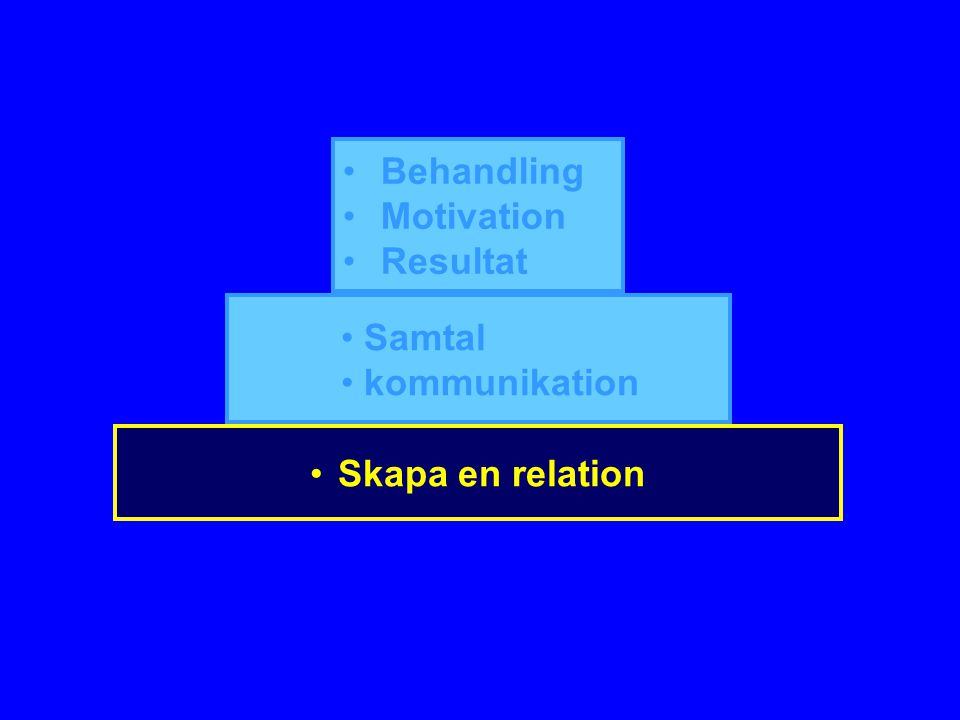 Behandling Motivation Resultat Samtal kommunikation Skapa en relation