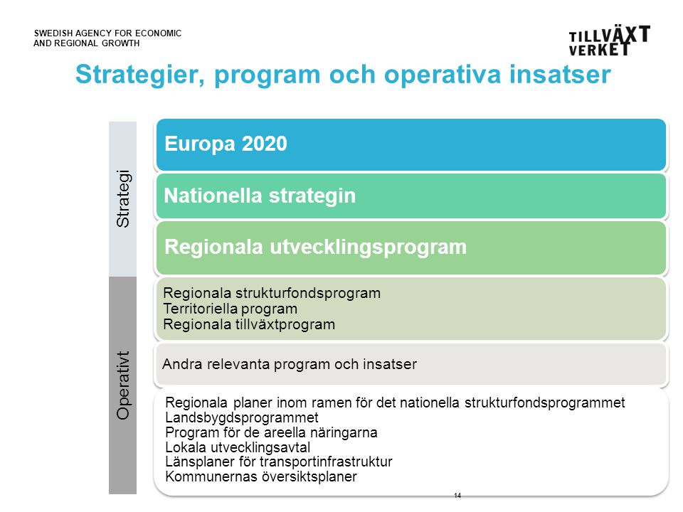Strategier, program och operativa insatser