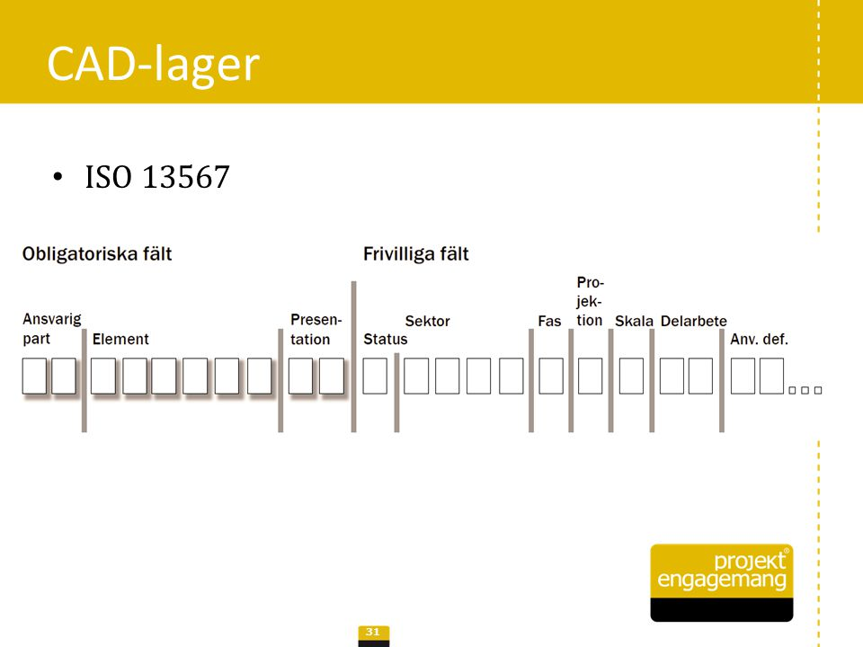 CAD-lager ISO 13567