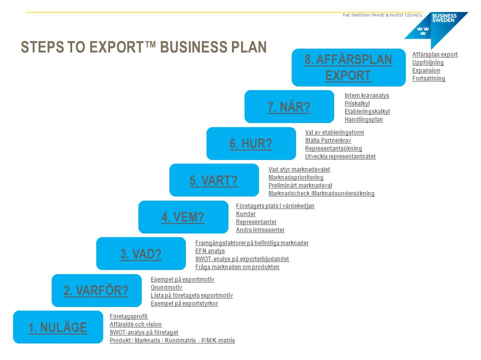 Steps to Export™ business plan